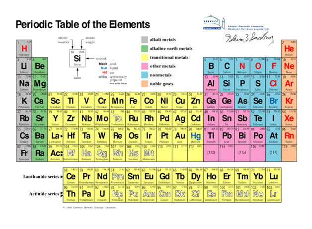 Why rare metals are essential to global economic growth interview source berkeley national laboratory urtaz Gallery